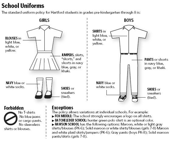 school uniforms violence essay